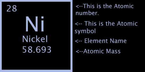 Simple and clean nickel simple and clean nickel urtaz Image collections