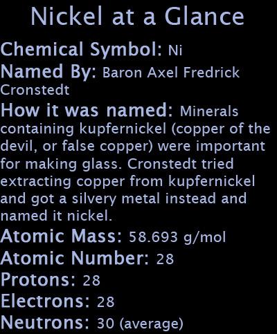 Simple and clean nickel simple and clean nickel urtaz Images